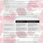 Timeframes-for-registering-a-Security-Interest--PPSA-Flyer-1